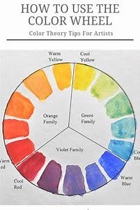 Your Guide To The Basics Of Color Theory How Oil Painters