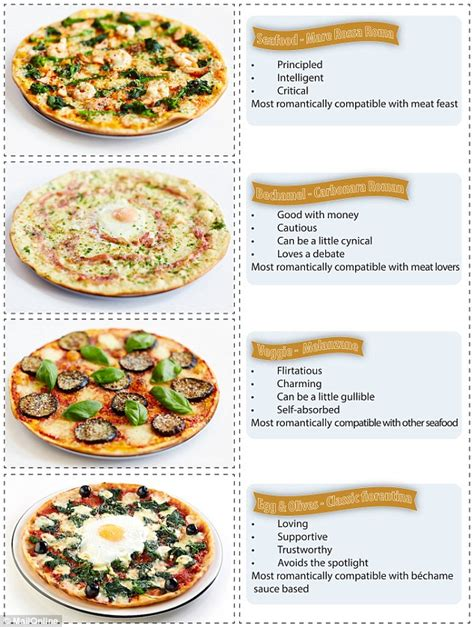 pizza toppings     personality