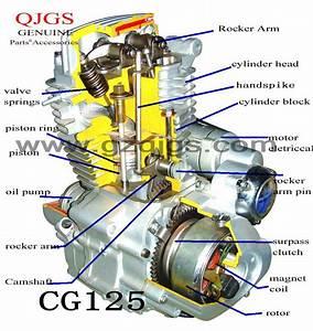 Engine Parts  U0026 Accessories  Motorcycle Part