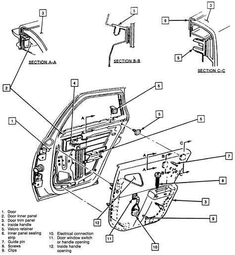 airbag deployment 1972 chevrolet camaro electronic throttle control diagrams to remove 1995 chevrolet impala driver door panel repair guides exterior doors