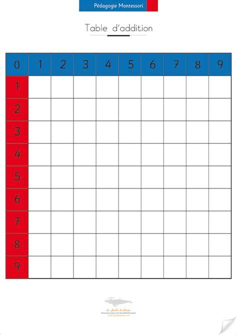 table de multiplication a imprimer vierge table d addition vierge le jardin de kiran ressources pour une nouvelle education