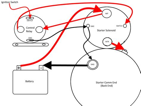 solenoid control relay wiring smith  electric