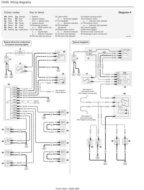 honda dio wiring diagram wiring diagram