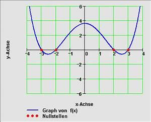 Nullstellen Berechnen Funktion 3 Grades : berechnung von nullstellen ~ Themetempest.com Abrechnung