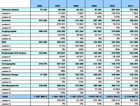 bureau des stages chu nantes index of mastermq publications qualite et