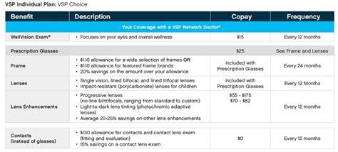 vision insurance imk