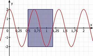 Perioden Berechnen : funktion berechnen und skizzieren 2 sin 3 pi x 1 5 pi mathelounge ~ Themetempest.com Abrechnung