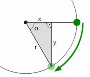 Ankathete Berechnen : kreisf rmige bewegung ~ Themetempest.com Abrechnung