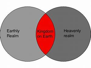 Life And Jesus  Misconception  3  Heaven Is Our Final Destination