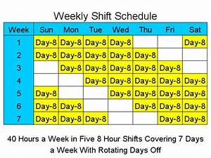 8 hour shift schedules for 7 days a week With 10 hour shift templates