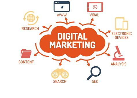 About Digital Marketing by 15 Reasons Why We Need A Digital Marketing Strategy