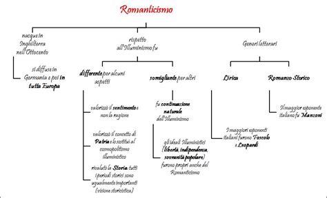 romanticismo e illuminismo sezionedsolesino italiano 3 letteratura il