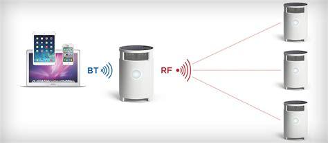 om sound system outdoor wireless bluetooth speakers