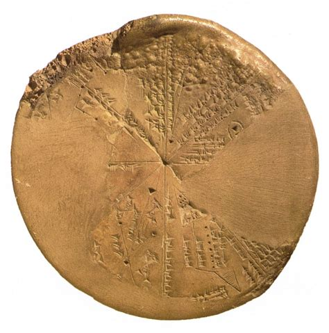 Bibliography of Babylonian Astronomy & Astrology
