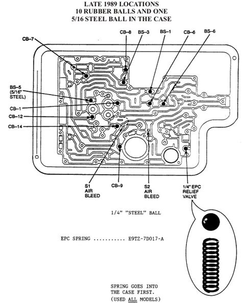 Precision Fuel Wiring Diagram Ford Ranger by Ford E4od Transmission Wiring Diagram Wiring Diagram