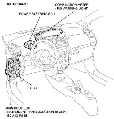 toyota forklift key switch - Ignition Switch Wiring Diagram ... on