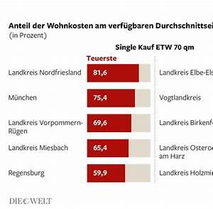 Quadratmeter Einer Wohnung Berechnen : b rofl chen in berlin immobilienmarkt bricht alle rekorde welt ~ Themetempest.com Abrechnung