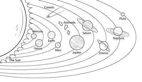 solar system coloring pages to and print for free