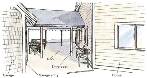house plans with attached guest house house plans with breezeway between and garage