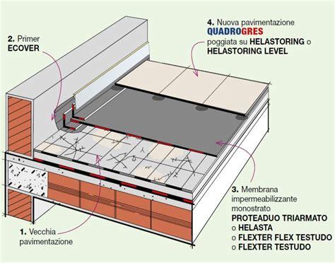 impermeabilizzazione terrazze piane impermeabilizzazione tetto piano