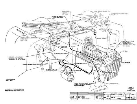 56 Chevy Fuse Box Wiring by International Prostar Fuse Box Diagram Wiring Diagram