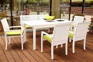 Gartenmöbel Weiß Holz : gartenm bel holz wei gartenmoebel ~ Whattoseeinmadrid.com Haus und Dekorationen