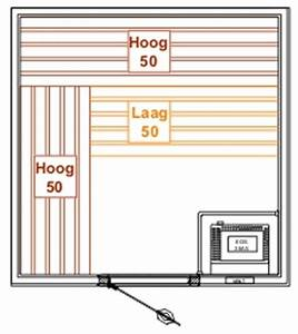 Sauna 2 Personen : sentjens saunabouw sauna bouwpakketten voor de doe het zelver ~ Lizthompson.info Haus und Dekorationen