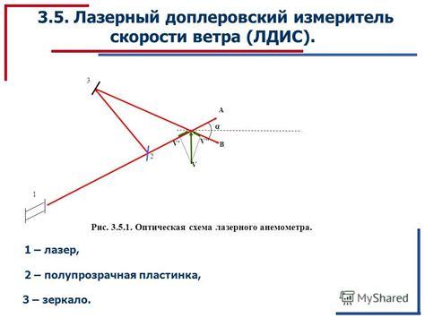 46. методы измерения скорости и направления ветра у земли