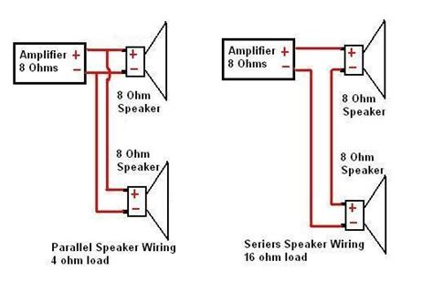 How Connect Two Speakers Ohm Amp Quora