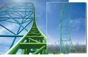 10 Awesome Roller Coasters - FunCage