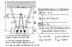 Fabrication Du Béton : fibrociment poutrelles en b ton ~ Premium-room.com Idées de Décoration