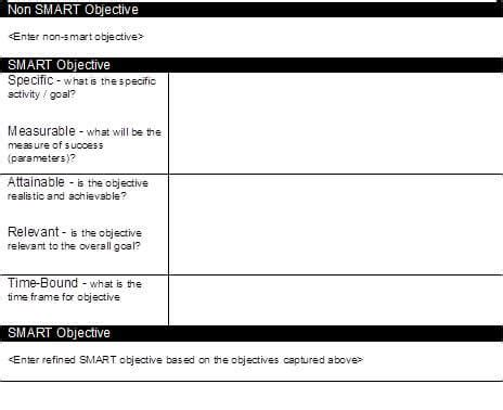 goals and objectives template defining smart pmo objectives smart objectives template