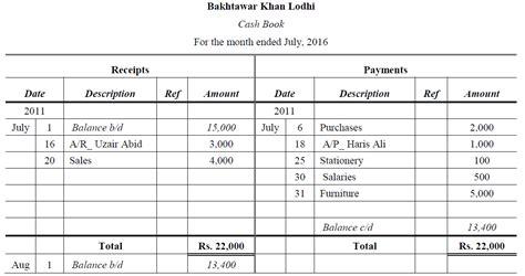 cash book  accountancy knowledge