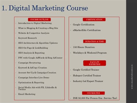 digital marketing weekend course emarket education company profile