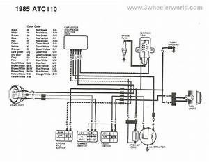 Honda Wave 100 Wiring Diagram Free Download