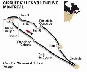 Circuit Gilles Villeneuve Circuit Diagram