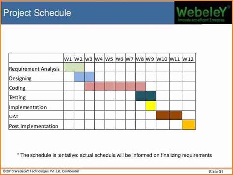 payroll implementation project plan simple salary slip