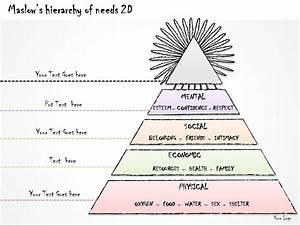 2502 Business Ppt Diagram Maslows Hierarchy Of Needs
