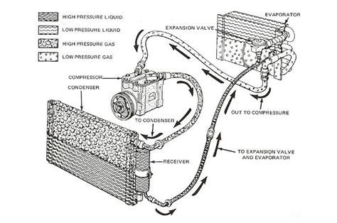 Ac Wiring Diagram 68 Mustang by Stay Cool This Summer With These Car Air