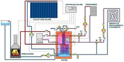 impianto termico a pavimento schema impianto solare termico integrazione riscaldamento