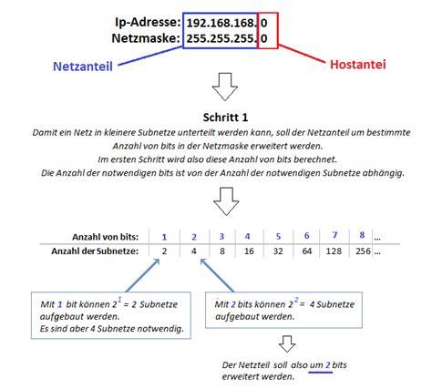 A Berechnen by Ipv4 Subnetting Berechnen Schritt F 252 R Schritt Anleitung