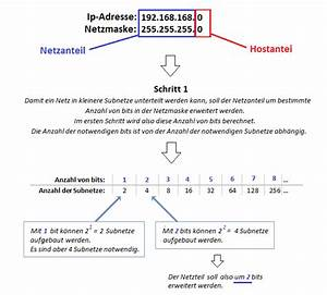 Ipv6 Adresse Berechnen : ipv4 subnetting berechnen schritt f r schritt anleitung ~ Themetempest.com Abrechnung