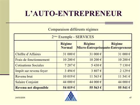 auto entrepreneur secretaire comptable autoentrepreneur 2 04 2009