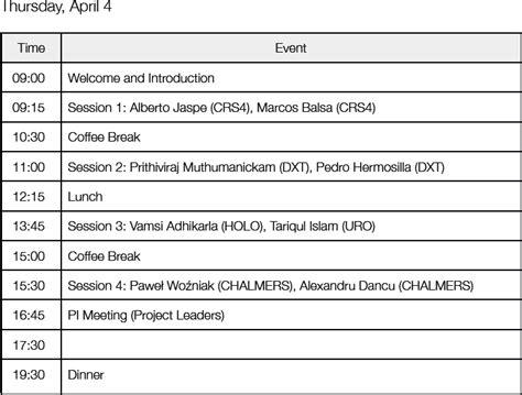 diva progress report workshop diva project