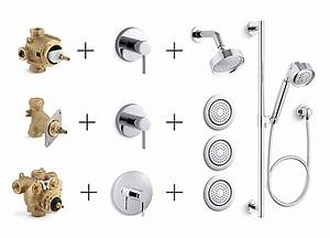 Thermostatic Manual Valves