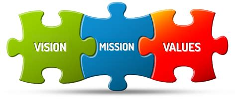vision mission ab bank limited