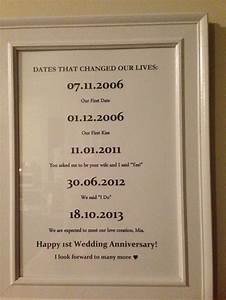 1st year wedding anniversary gift idea wish we could add With 1st year wedding anniversary gift