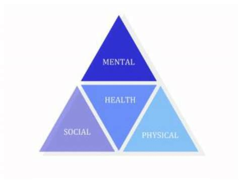 Health triangle (Source: Author's own figure) | Download ...