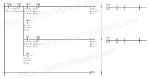 auto forwarding program electrical wiring diagram forward motor
