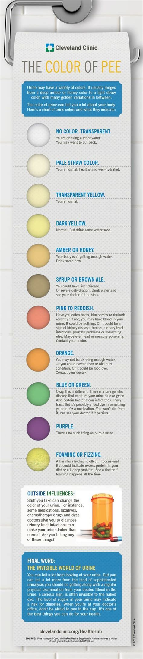 what does the color of your what the color of your says about your health pictures
